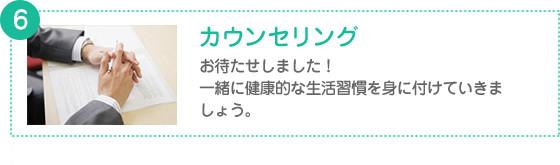 ダイエット心理カウンセリング手順06